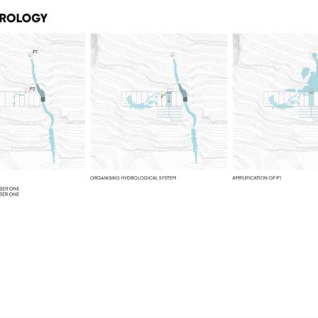 Hydrology diagram