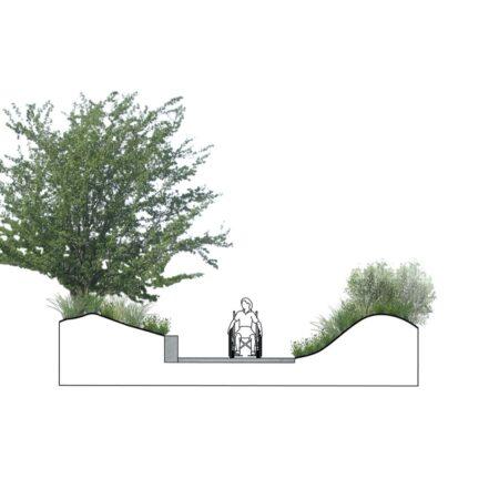P:406 Skitseforslag Strandvejen 142c10 DrawingsML_landskabSNITML406 snit snit 1_50 stier (1)