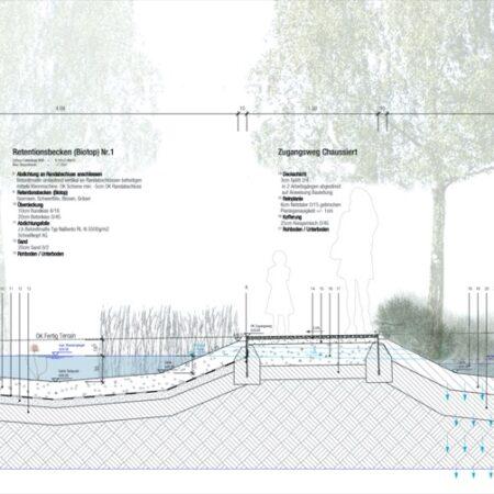 p In Gaerten_Detailsection_Retentioin_Drainage