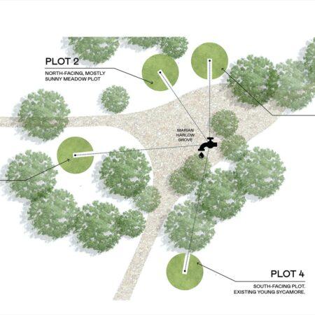 zz Test Plot site plan